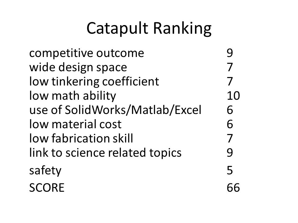 Catapult Ranking competitive outcome 9 wide design space 7 low tinkering coefficient 7 low math ability10 use of SolidWorks/Matlab/Excel6 low material cost6 low fabrication skill7 link to science related topics9 safety5 SCORE66