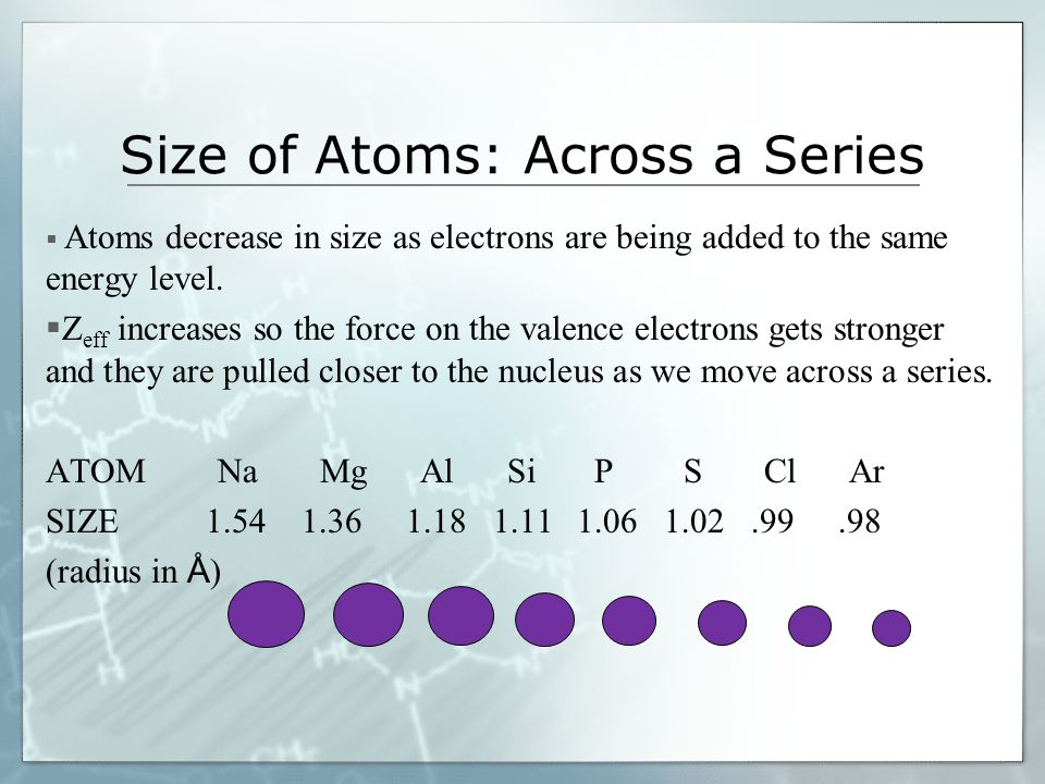 Size of Atoms: Across a Series  Atoms decrease in size as electrons are being added to the same energy level.  Z eff increases so the force on the v