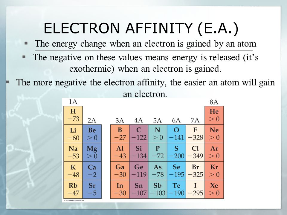 ELECTRON AFFINITY (E.A.)  The energy change when an electron is gained by an atom  The negative on these values means energy is released (it's exoth