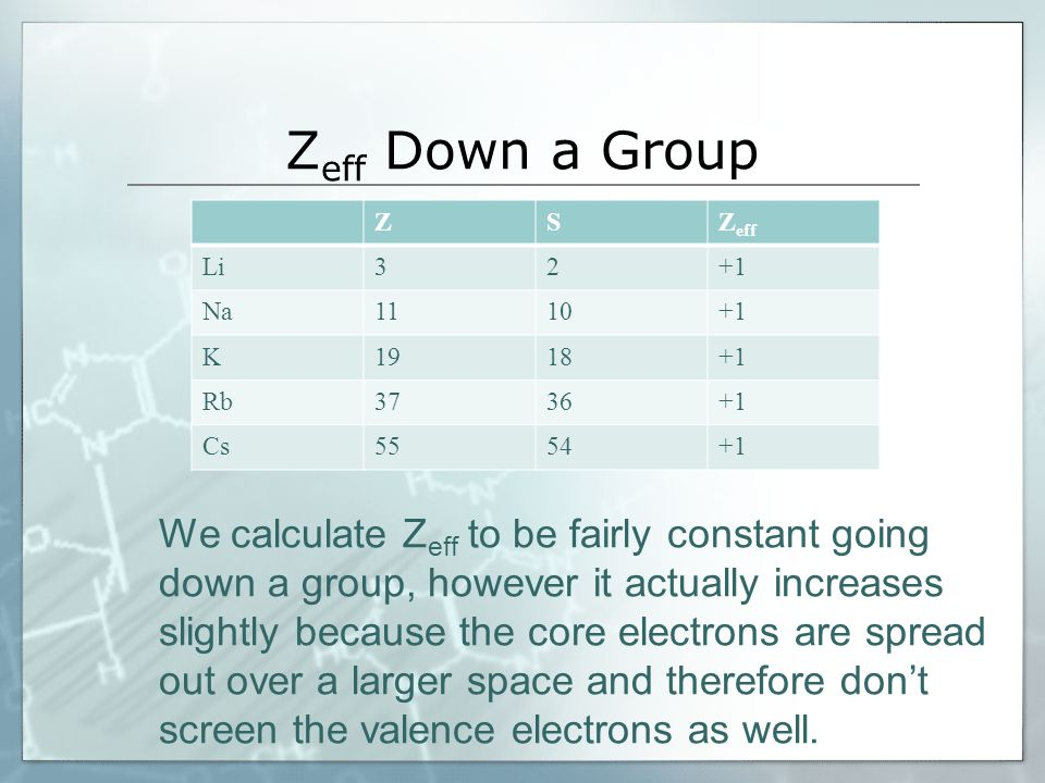 DOWN A GROUP  Electron affinity decreases slightly  Fluorine is an exception because it's extra small size contributes to stronger electron-electron repulsion.