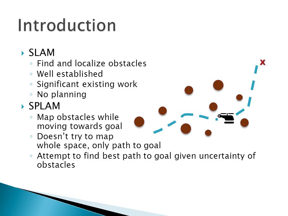  SLAM ◦ Find and localize obstacles ◦ Well established ◦ Significant existing work ◦ No planning  SPLAM ◦ Map obstacles while moving towards goal ◦ Doesn't try to map whole space, only path to goal ◦ Attempt to find best path to goal given uncertainty of obstacles X