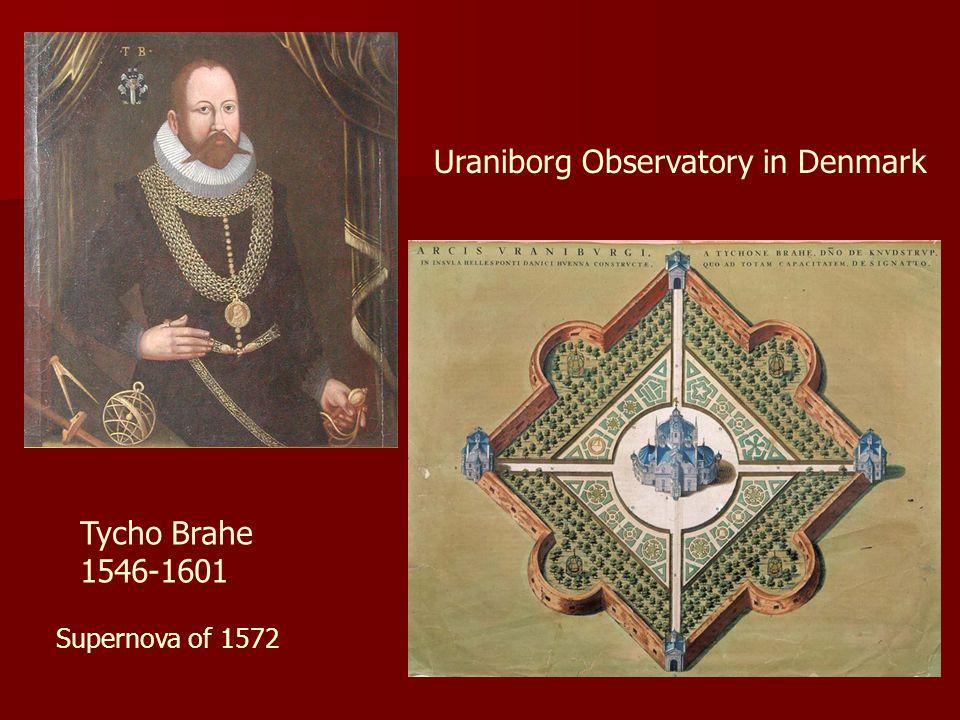 Tycho Brahe 1546-1601 Uraniborg Observatory in Denmark Supernova of 1572