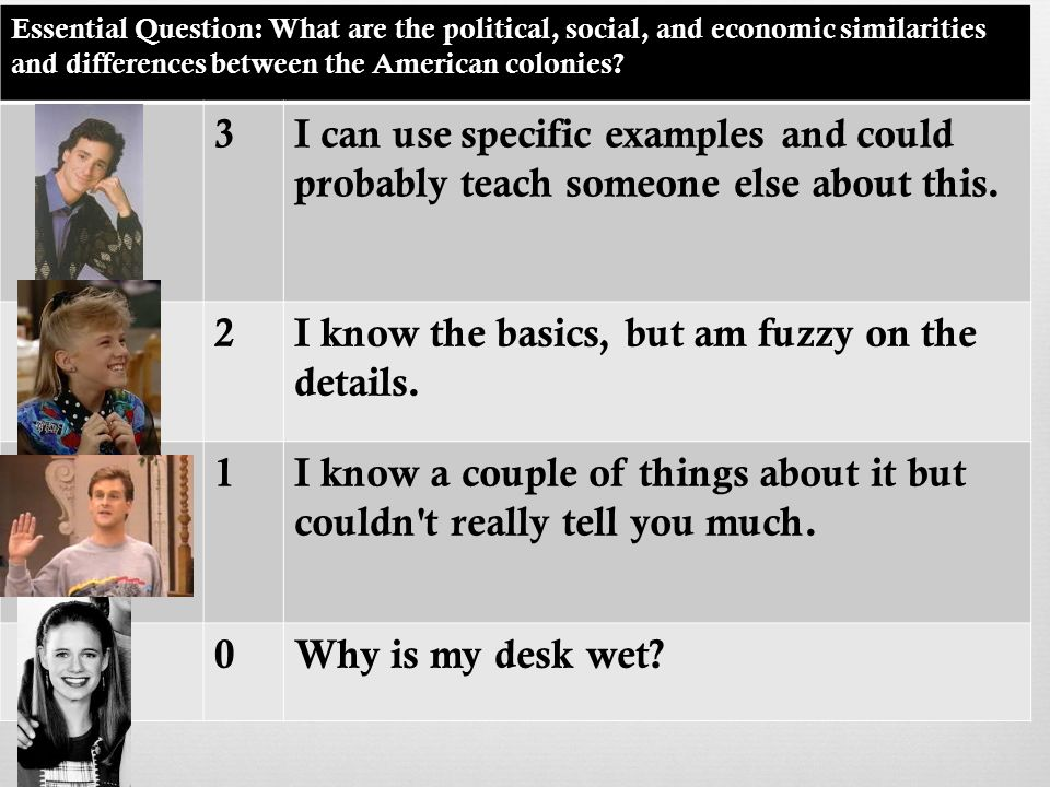 Essential Question: What are the political, social, and economic similarities and differences between the American colonies? 3I can use specific examp