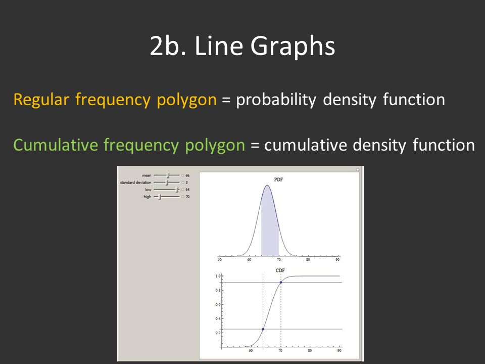 2b. Line Graphs Regular frequency polygon = probability density function Cumulative frequency polygon = cumulative density function