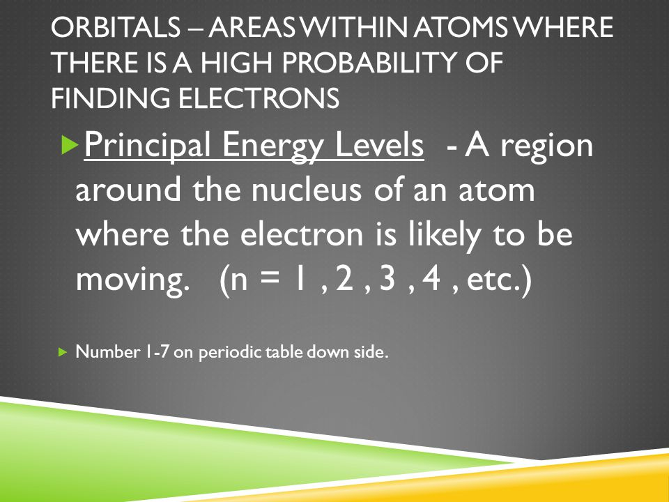 ORBITALS – AREAS WITHIN ATOMS WHERE THERE IS A HIGH PROBABILITY OF FINDING ELECTRONS  Principal Energy Levels - A region around the nucleus of an atom where the electron is likely to be moving.