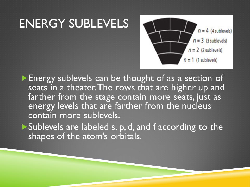 ENERGY SUBLEVELS  Energy sublevels can be thought of as a section of seats in a theater.