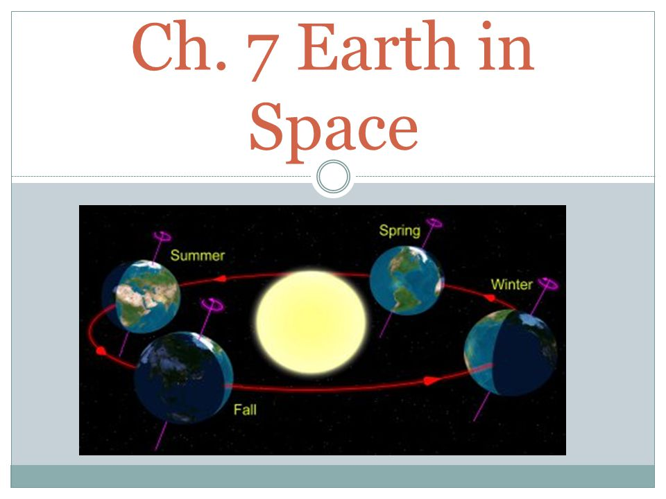 Ch. 7 Earth in Space