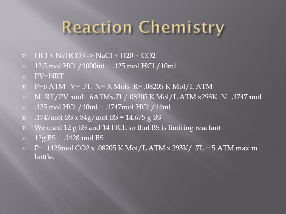  HCl + NaHCO3 -> NaCl + H20 + CO2  12.5 mol HCl /1000ml =.125 mol HCl /10ml  PV=NRT  P=6 ATM V=.7L N= X Mols R=.08205 K Mol/L ATM  N=RT/PV mol= 6ATMx.7L/.08205 K Mol/L ATM x293K N=.1747 mol .125 mol HCl /10ml =.1747mol HCl /14ml .1747mol BS x 84g/mol BS = 14.675 g BS  We used 12 g BS and 14 HCL so that BS is limiting reactant  12g BS =.1428 mol BS  P=.1428mol CO2 x.08205 K Mol/L ATM x 293K/.7L = 5 ATM max in bottle.