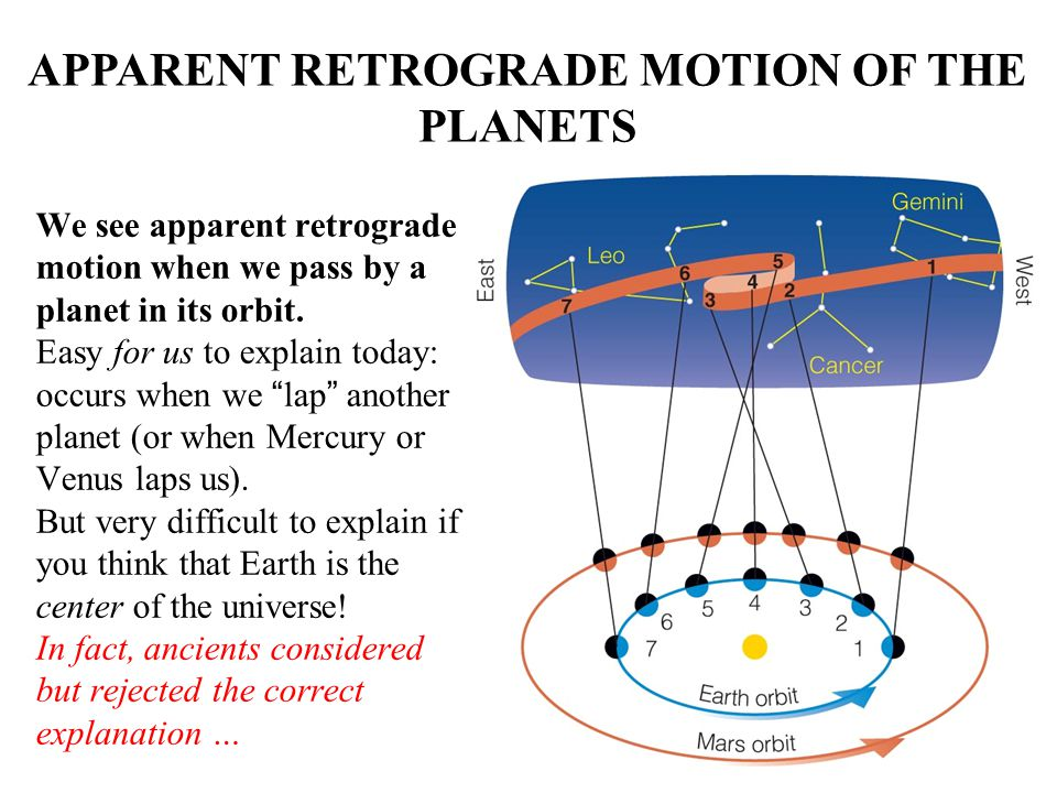 APPARENT RETROGRADE MOTION OF THE PLANETS We see apparent retrograde motion when we pass by a planet in its orbit. Easy for us to explain today: occur
