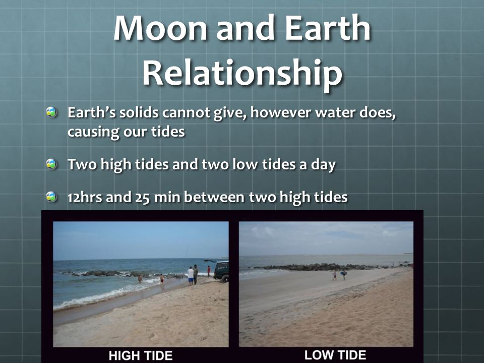 Moon and Earth Relationship Earth's solids cannot give, however water does, causing our tides Two high tides and two low tides a day 12hrs and 25 min between two high tides