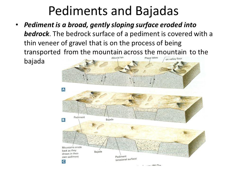 The Colorado Plateau and Great Basin