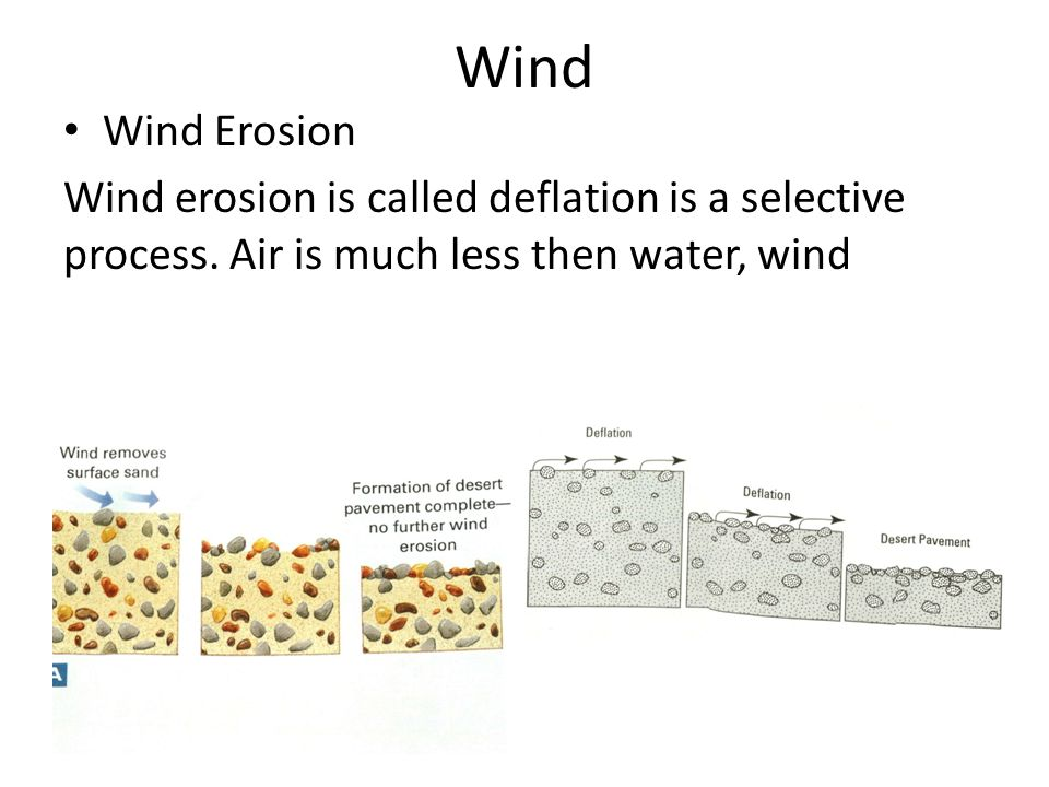 Transport and Abrasion To move sand-sized particles, wind first pushes them along the surface.