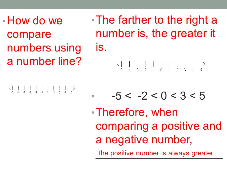 How do we compare numbers using a number line? The farther to the right a number is, the greater it is. -5 < -2 < 0 < 3 < 5 Therefore, when comparing