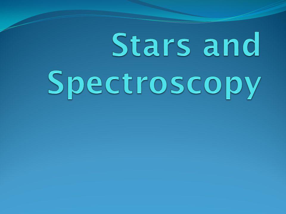 Interpretation of Spectral Lines 3.