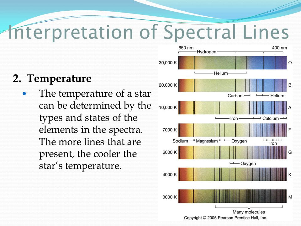 Interpretation of Spectral Lines 2. Temperature The temperature of a star can be determined by the types and states of the elements in the spectra. Th
