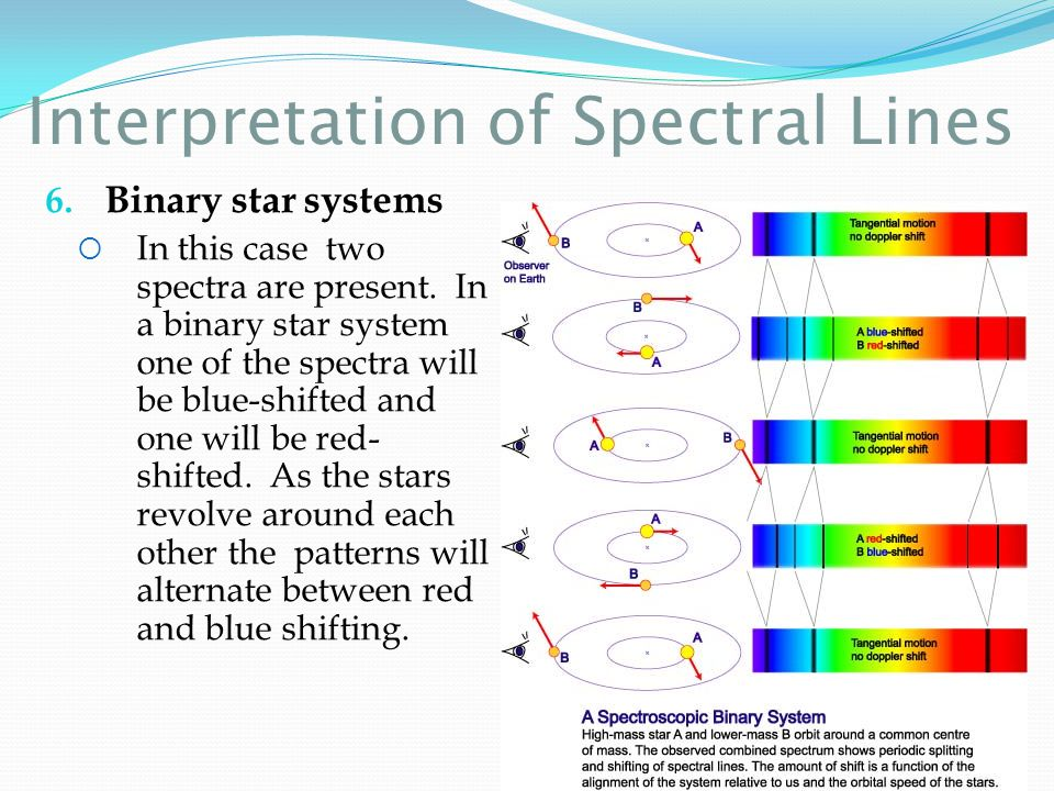Interpretation of Spectral Lines 6. Binary star systems  In this case two spectra are present.