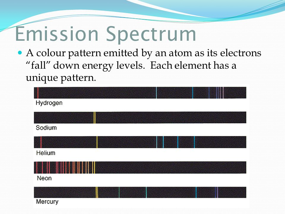 """Emission Spectrum A colour pattern emitted by an atom as its electrons """"fall"""" down energy levels. Each element has a unique pattern."""