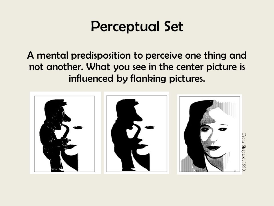 Perceptual Set A mental predisposition to perceive one thing and not another. What you see in the center picture is influenced by flanking pictures. F
