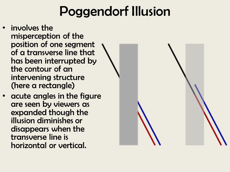 Poggendorf Illusion involves the misperception of the position of one segment of a transverse line that has been interrupted by the contour of an inte