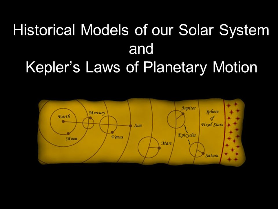 Geocentric Model Earth is center of our Solar System Aristotle- Over 2000 years ago, Unexplained on how planets appear to move backwards Ptolemy- Planets move in small circles