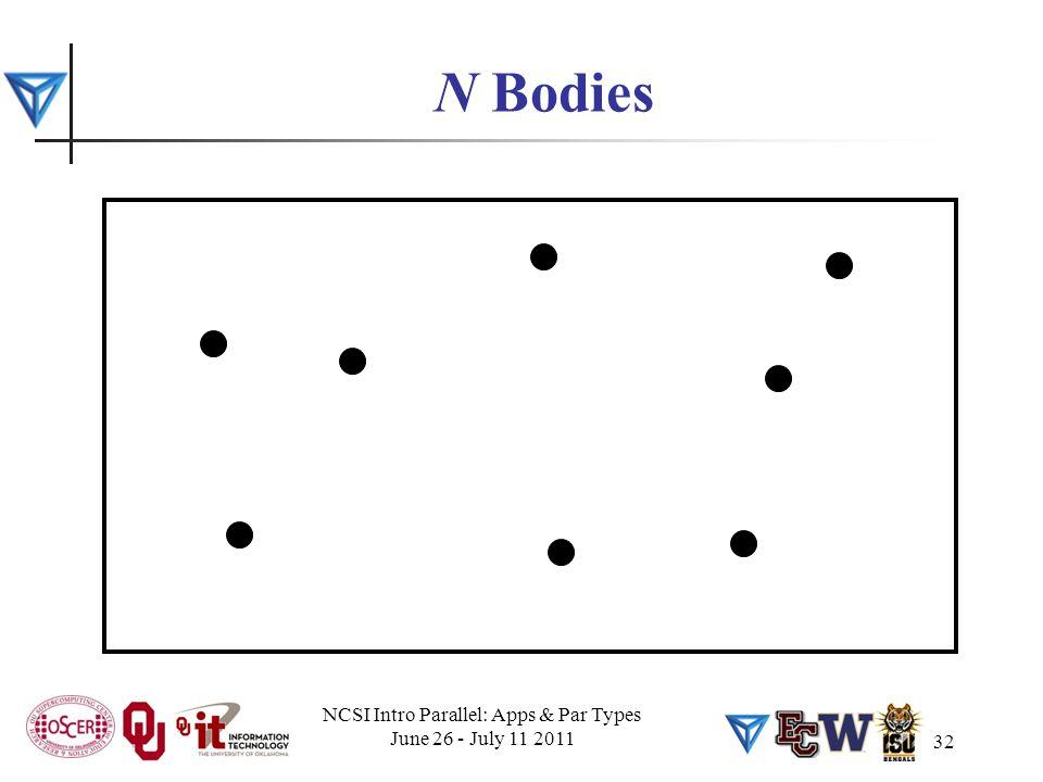 32 N Bodies NCSI Intro Parallel: Apps & Par Types June 26 - July 11 2011