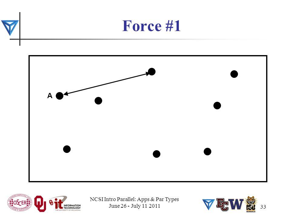 33 Force #1 A NCSI Intro Parallel: Apps & Par Types June 26 - July 11 2011