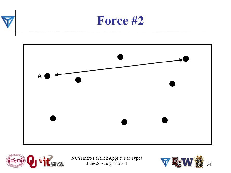 34 Force #2 A NCSI Intro Parallel: Apps & Par Types June 26 - July 11 2011