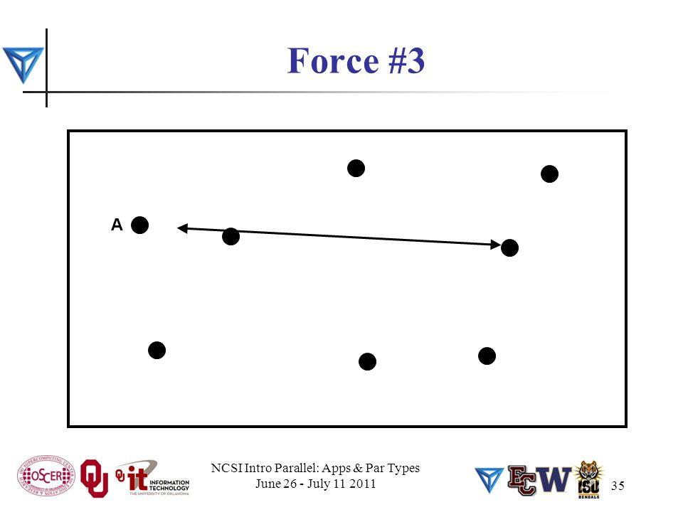 35 Force #3 A NCSI Intro Parallel: Apps & Par Types June 26 - July 11 2011