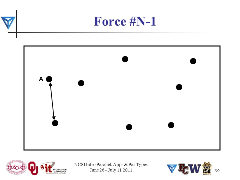 39 Force #N-1 A NCSI Intro Parallel: Apps & Par Types June 26 - July 11 2011