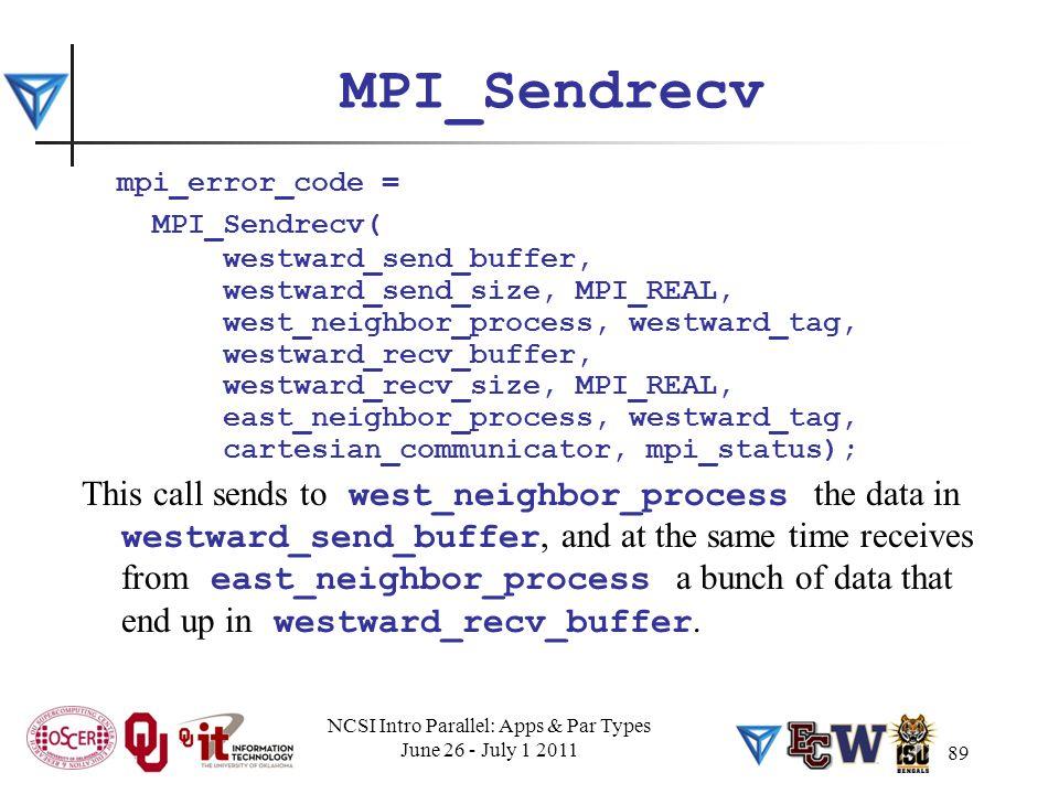 89 MPI_Sendrecv mpi_error_code = MPI_Sendrecv( westward_send_buffer, westward_send_size, MPI_REAL, west_neighbor_process, westward_tag, westward_recv_