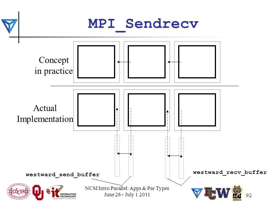 92 MPI_Sendrecv Concept in practice westward_send_buffer westward_recv_buffer Actual Implementation NCSI Intro Parallel: Apps & Par Types June 26 - July 1 2011