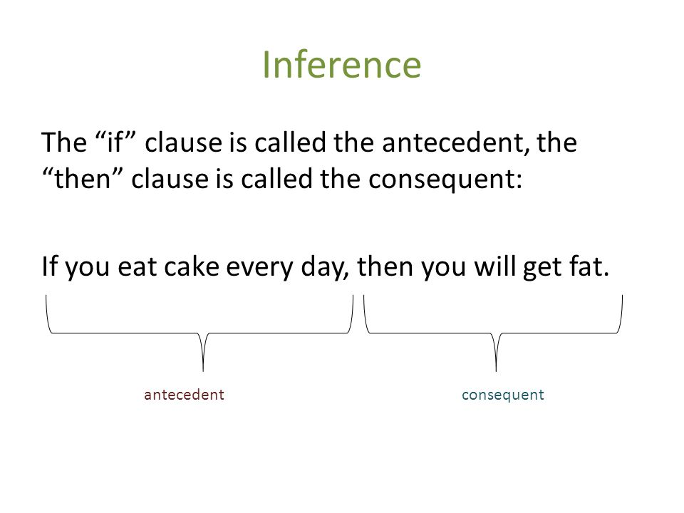 Inference The if clause is called the antecedent, the then clause is called the consequent: If you eat cake every day, then you will get fat.