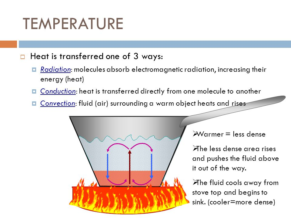  Warmer = less dense  The less dense area rises and pushes the fluid above it out of the way.  The fluid cools away from stove top and begins to si