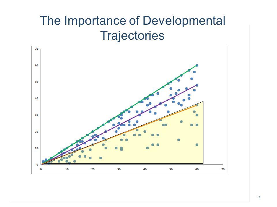 7 The Importance of Developmental Trajectories
