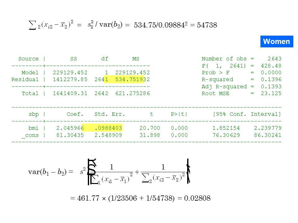 = = 534.75/0.09884 2 = 54738 / var( b 2 ) Women var( b 1 – b 2 ) = = 461.77  (1/23506 + 1/54738) = 0.02808 Source | SS df MS Number of obs = 2643 ---