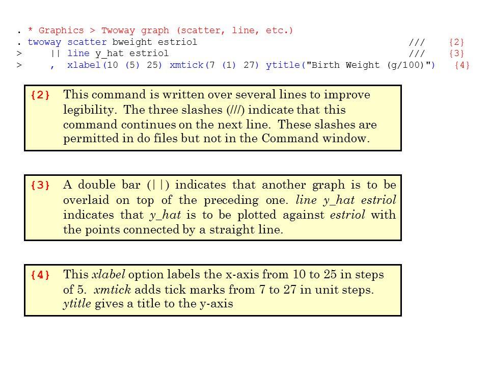. * Graphics > Twoway graph (scatter, line, etc.). twoway scatter bweight estriol /// {2} > || line y_hat estriol /// {3} >, xlabel(10 (5) 25) xmtick(