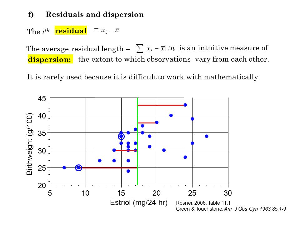 It is rarely used because it is difficult to work with mathematically. f)Residuals and dispersion residual = The i th dispersion: The average residual