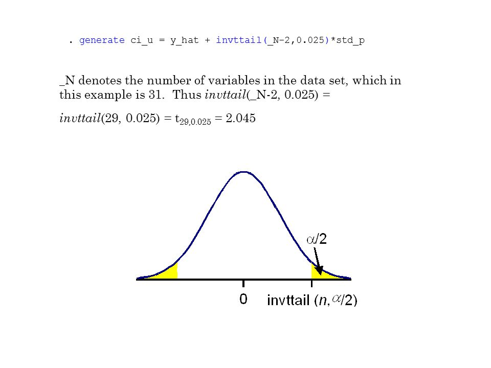 _ N denotes the number of variables in the data set, which in this example is 31. Thus invttail (_N-2, 0.025) = invttail (29, 0.025) = t 29,0.025 = 2.