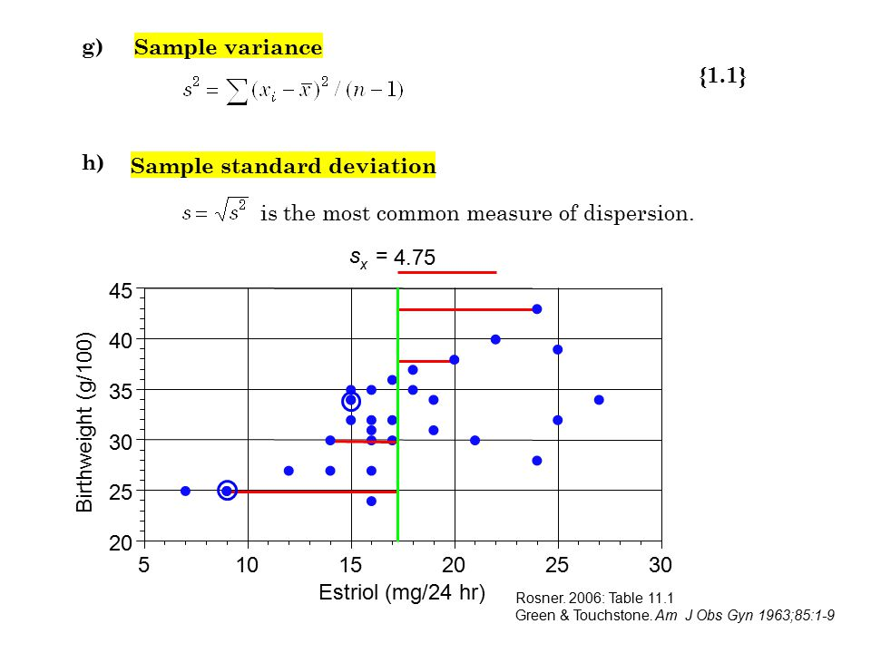 g) Sample variance {1.1} h) Sample standard deviation is the most common measure of dispersion. s x = 4.75                 