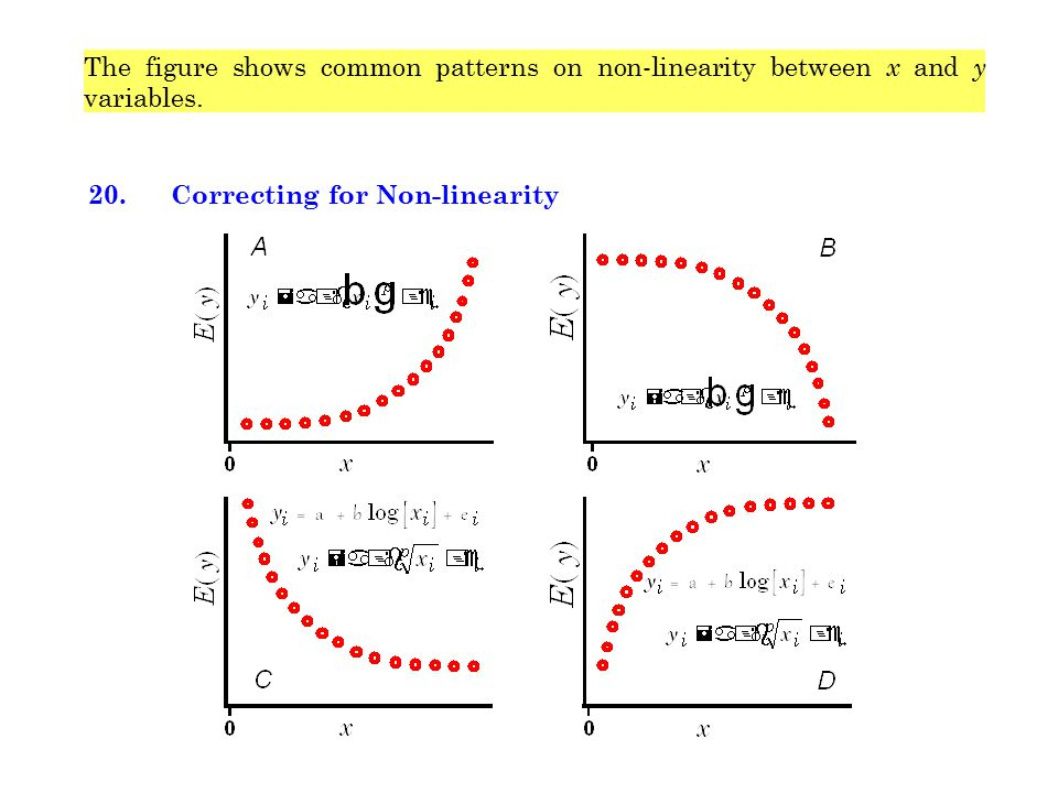 20. Correcting for Non-linearity The figure shows common patterns on non-linearity between x and y variables.
