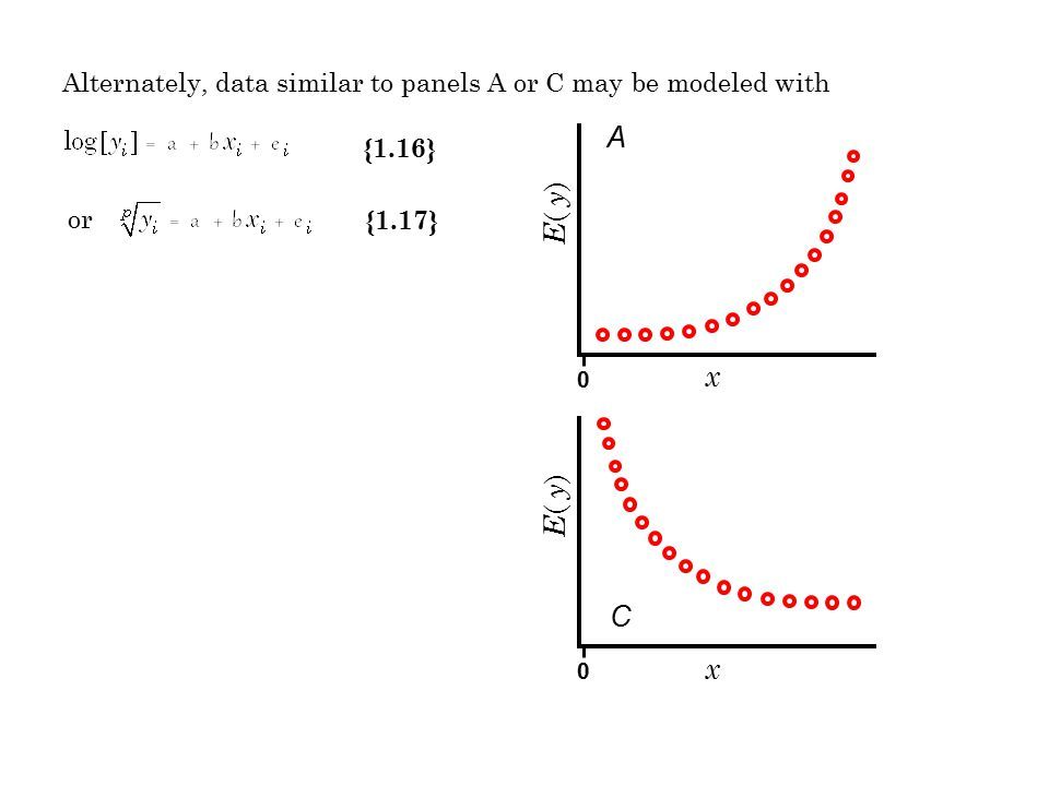 {1.16} or {1.17} Alternately, data similar to panels A or C may be modeled with x E ( y ) A 0 x C 0