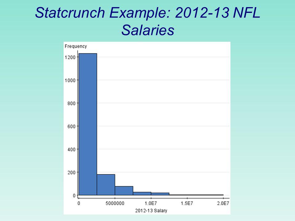 Excel Example: 2012-13 NFL Salaries
