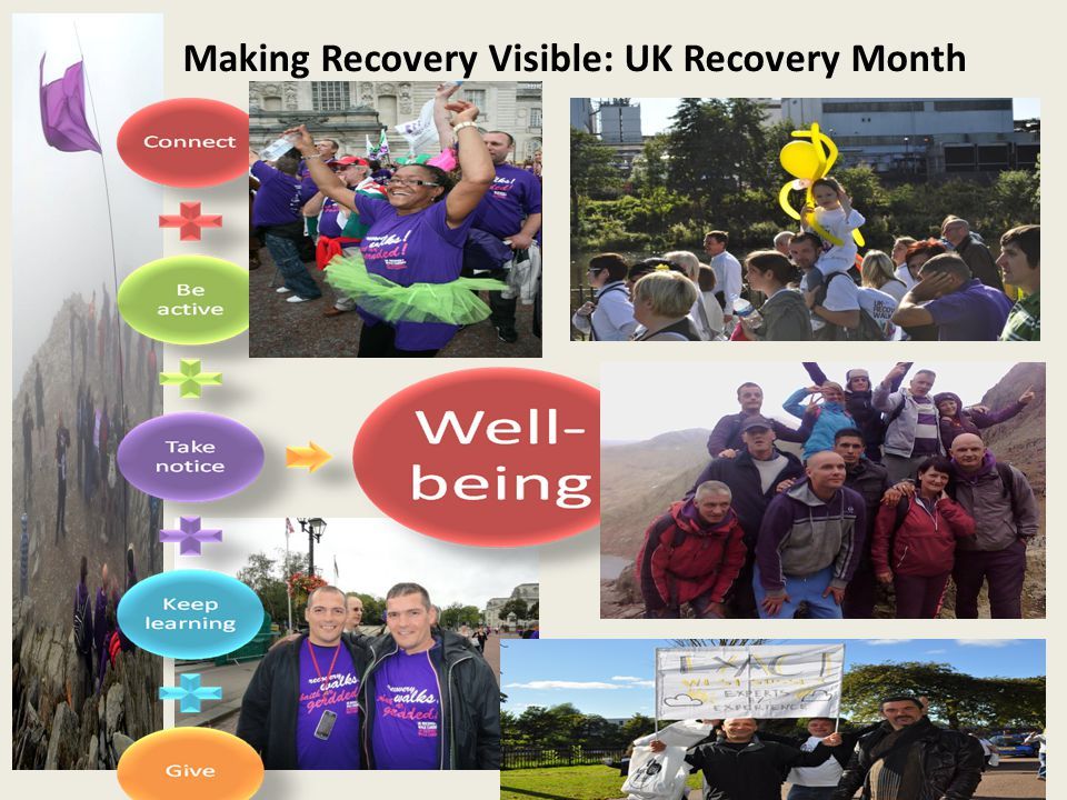 Making Recovery Visible: UK Recovery Month