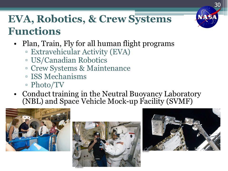EVA, Robotics, & Crew Systems Functions Plan, Train, Fly for all human flight programs ▫Extravehicular Activity (EVA) ▫US/Canadian Robotics ▫Crew Syst