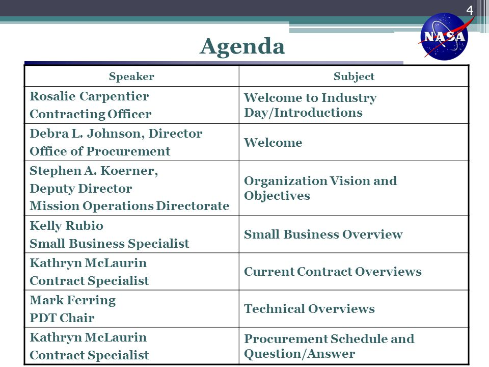 Agenda SpeakerSubject Rosalie Carpentier Contracting Officer Welcome to Industry Day/Introductions Debra L. Johnson, Director Office of Procurement We
