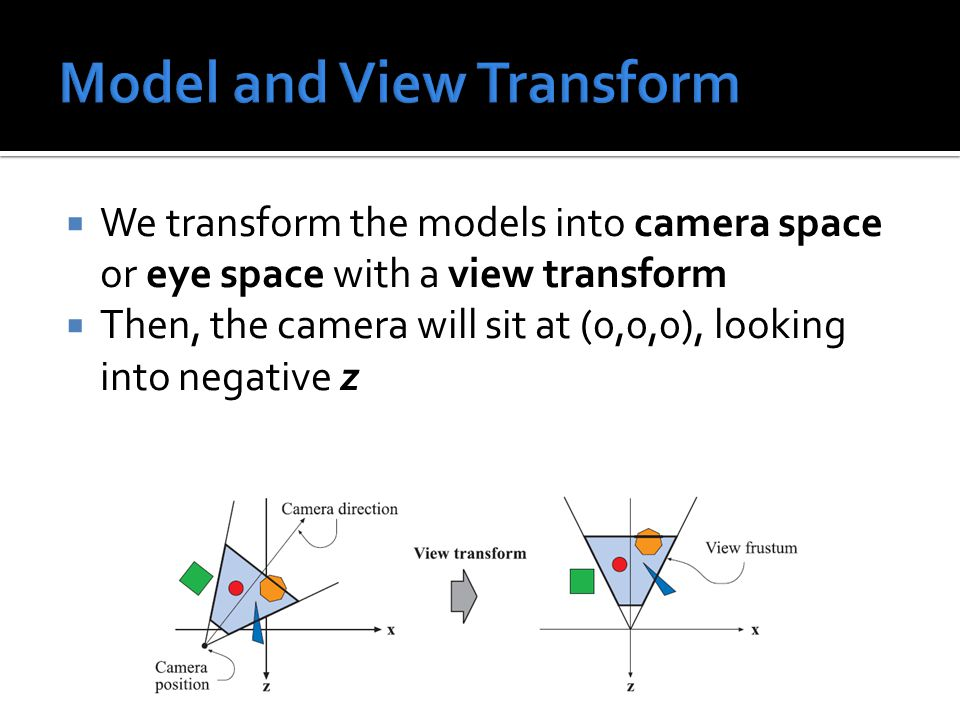  We transform the models into camera space or eye space with a view transform  Then, the camera will sit at (0,0,0), looking into negative z