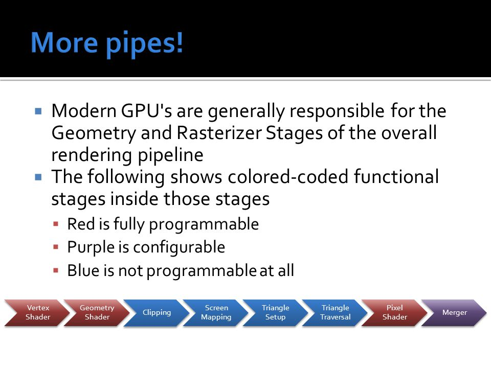  Modern GPU s are generally responsible for the Geometry and Rasterizer Stages of the overall rendering pipeline  The following shows colored-coded functional stages inside those stages  Red is fully programmable  Purple is configurable  Blue is not programmable at all Vertex Shader Geometry Shader Clipping Screen Mapping Triangle Setup Triangle Traversal Pixel Shader Merger