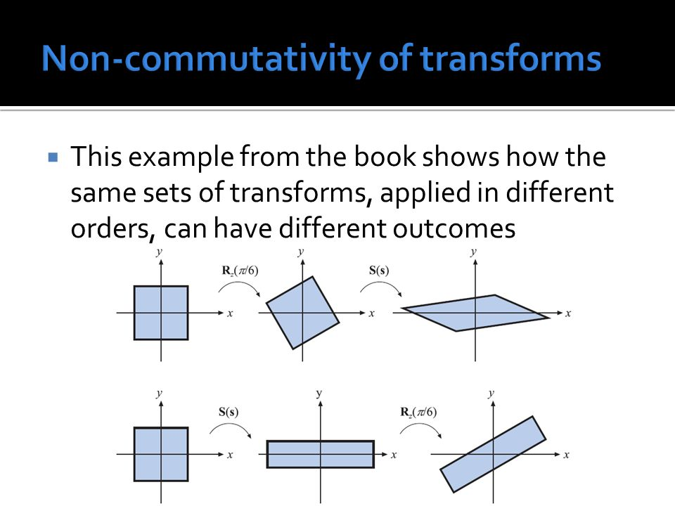  This example from the book shows how the same sets of transforms, applied in different orders, can have different outcomes