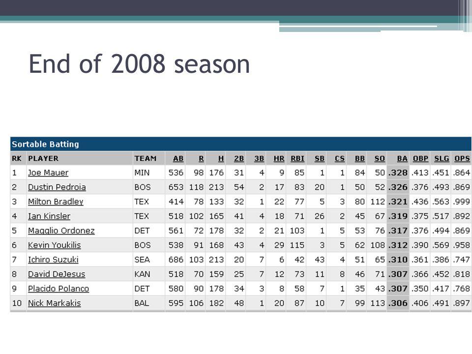 End of 2008 season