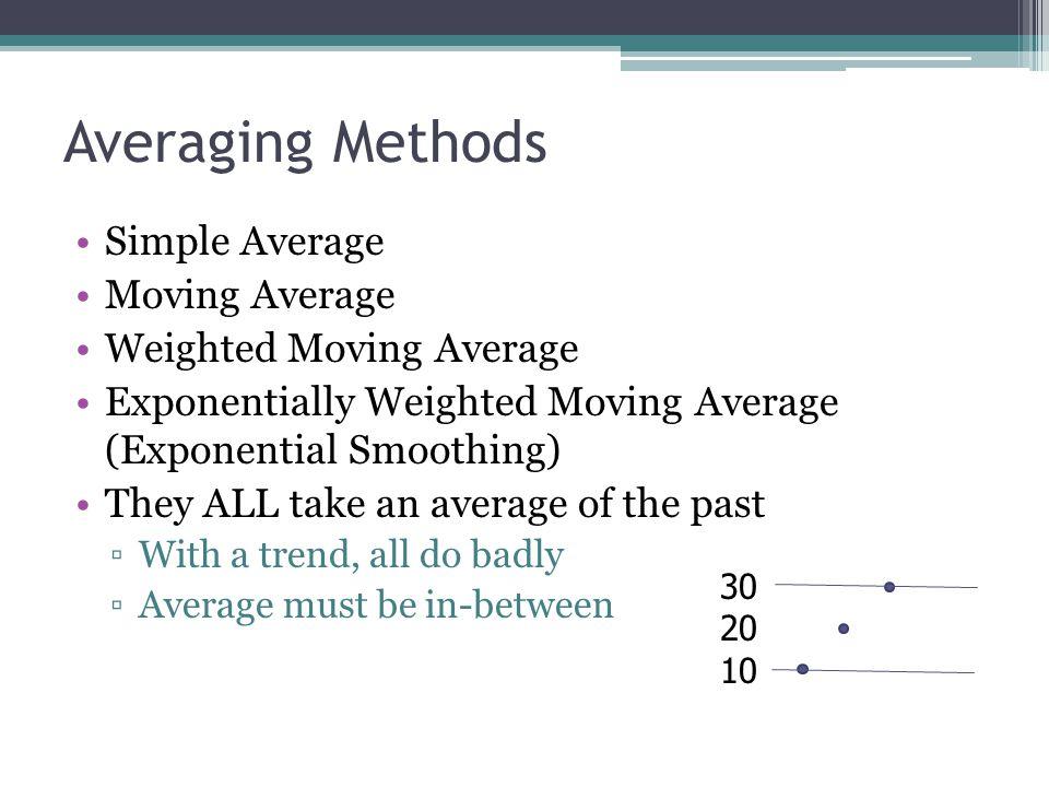 Averaging Methods Simple Average Moving Average Weighted Moving Average Exponentially Weighted Moving Average (Exponential Smoothing) They ALL take an